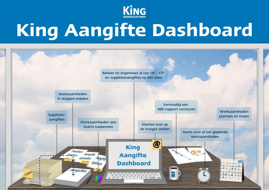 King Aangifte Dashboard overzicht